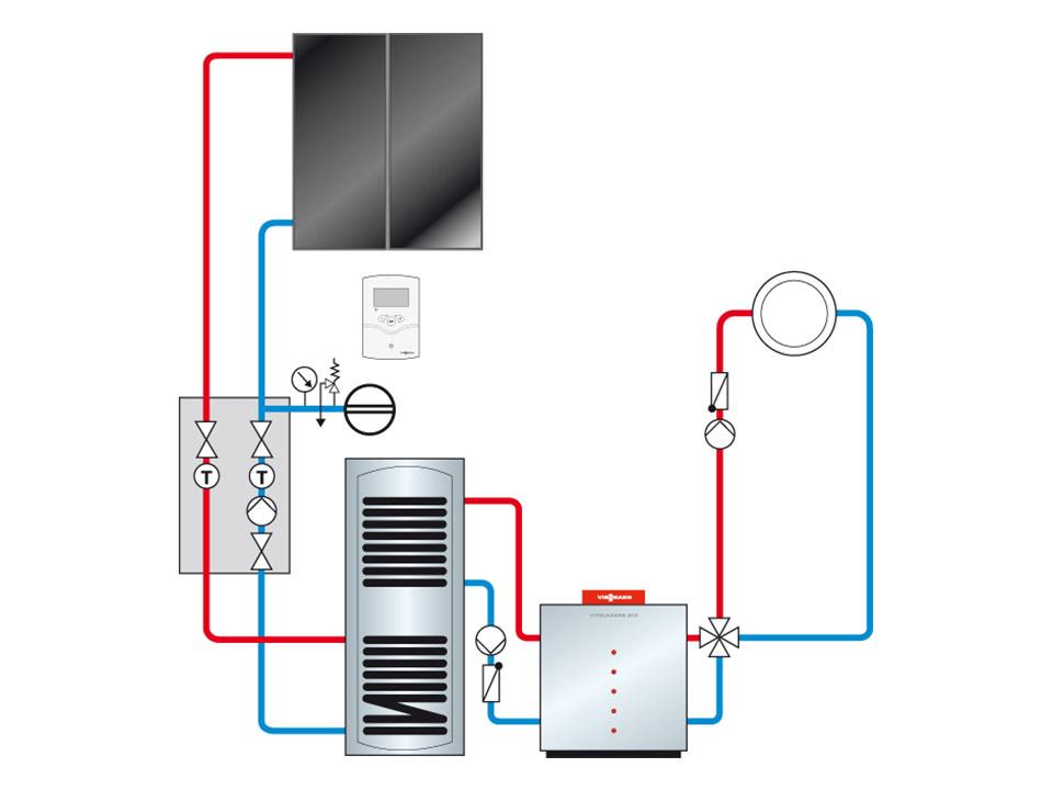 Fantastisch Gas Zentralheizung Bilder - Elektrische Schaltplan-Ideen ...